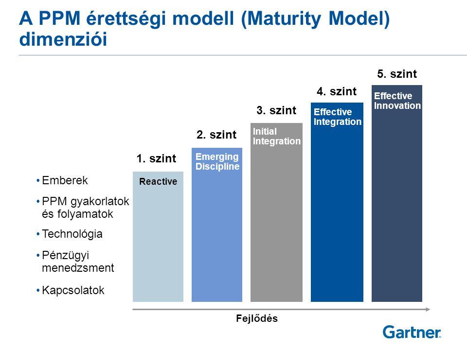 A PPM érettségi modell 5 szintje