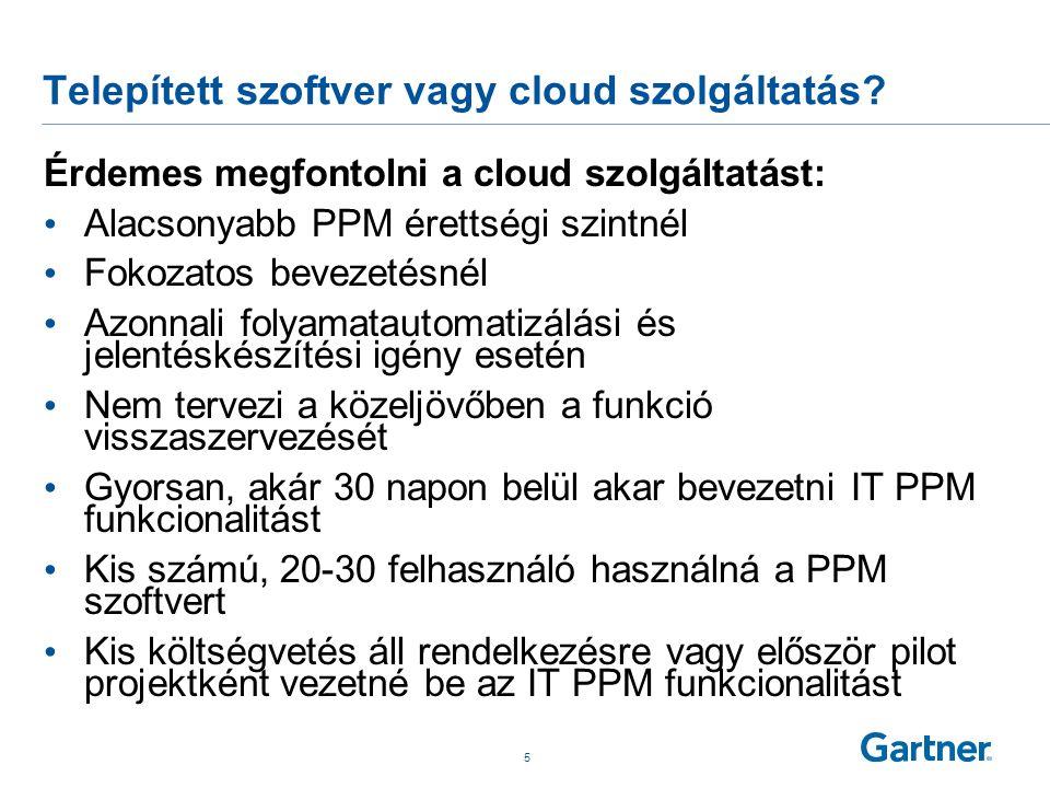 Telepített szoftver vagy cloud szolgáltatás