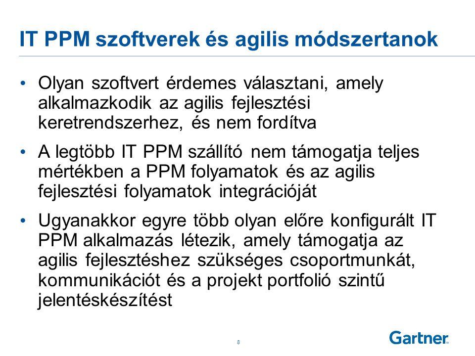 IT PPM szoftverek és a közösségi szolgáltatások
