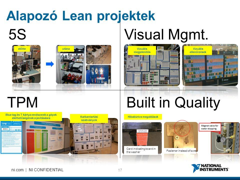 5S Visual Mgmt. TPM Built in Quality Alapozó Lean projektek előtte
