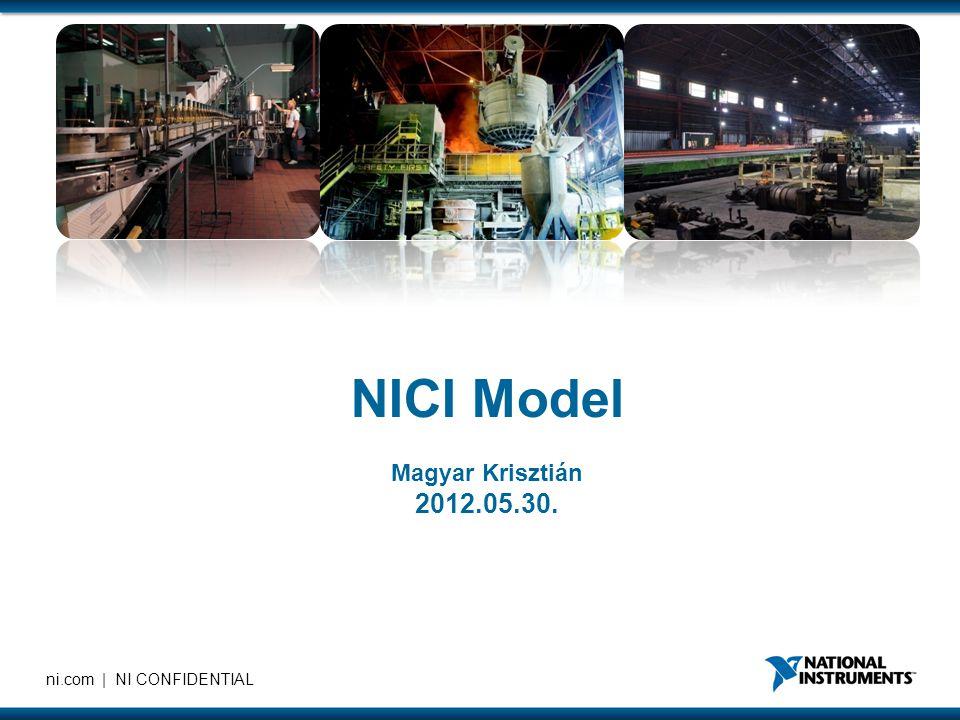 NICI Model Magyar Krisztián 2012.05.30.