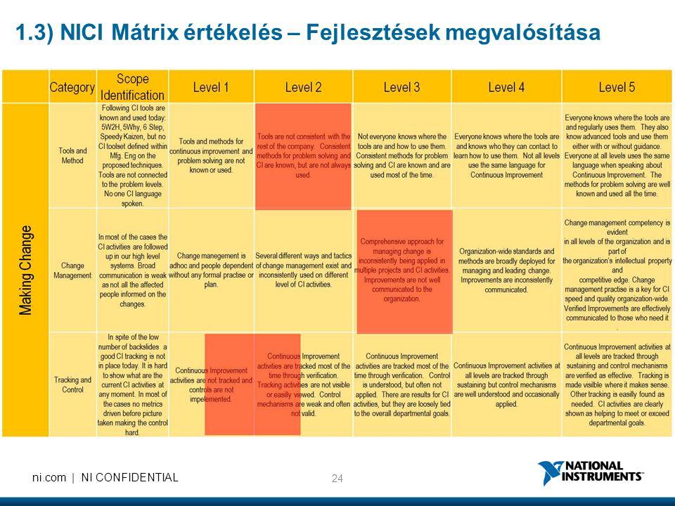 1.3) NICI Mátrix értékelés – Fejlesztések megvalósítása