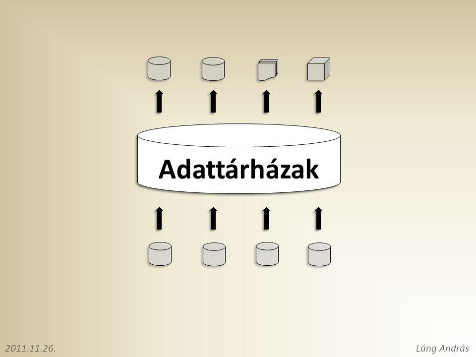 Adattárházak 2011.11.26. Láng András