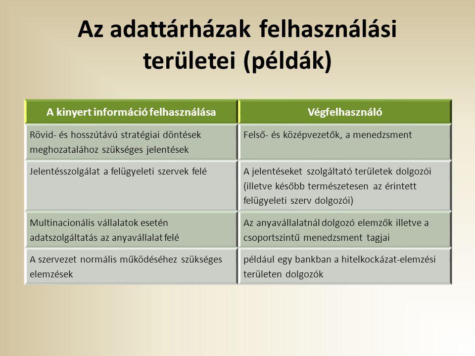 Az adattárházak felhasználási területei (példák)
