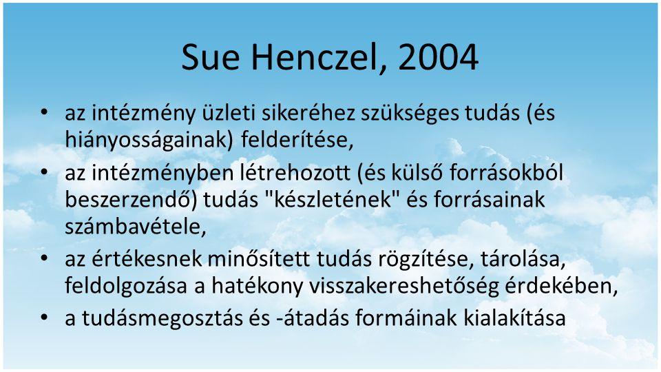 Sue Henczel, 2004 az intézmény üzleti sikeréhez szükséges tudás (és hiányosságainak) felderítése,