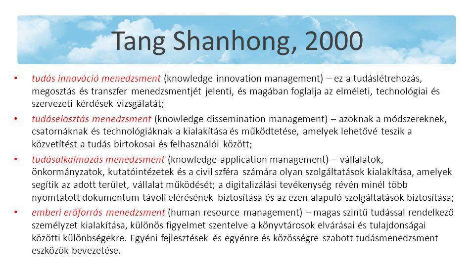 Tang Shanhong, 2000