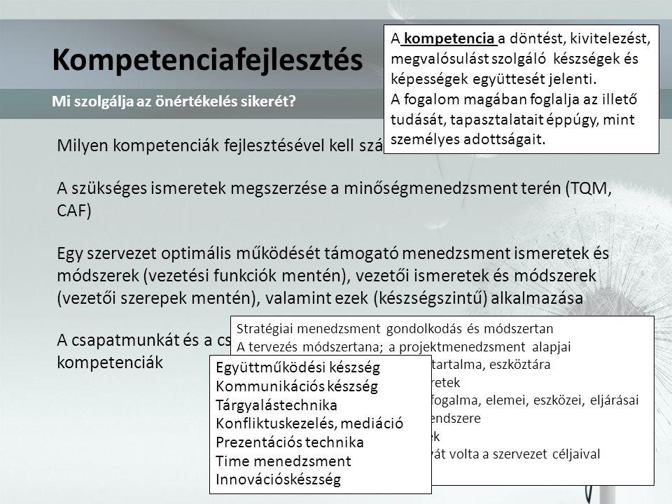 Kompetenciafejlesztés