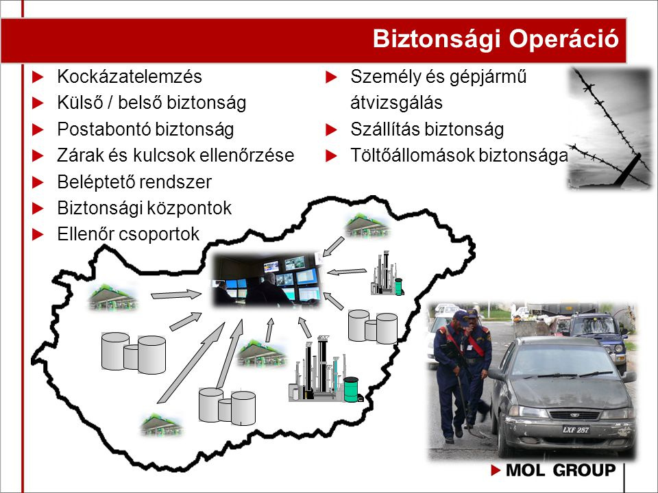Biztonsági Operáció Kockázatelemzés Személy és gépjármű
