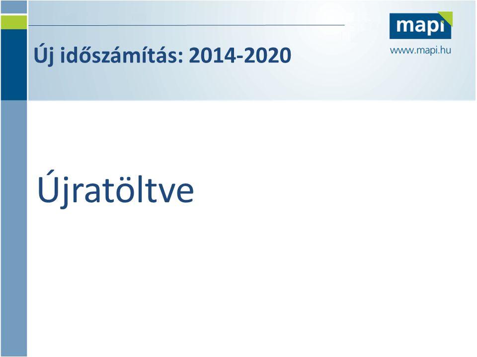 Új időszámítás: 2014-2020 Újratöltve