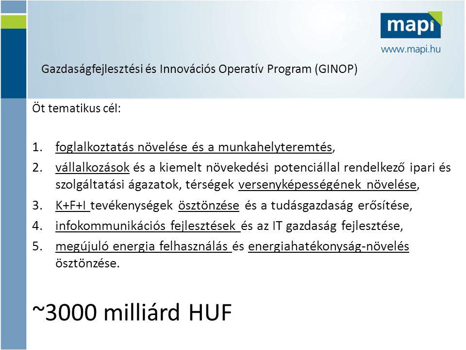 ~3000 milliárd HUF foglalkoztatás növelése és a munkahelyteremtés,