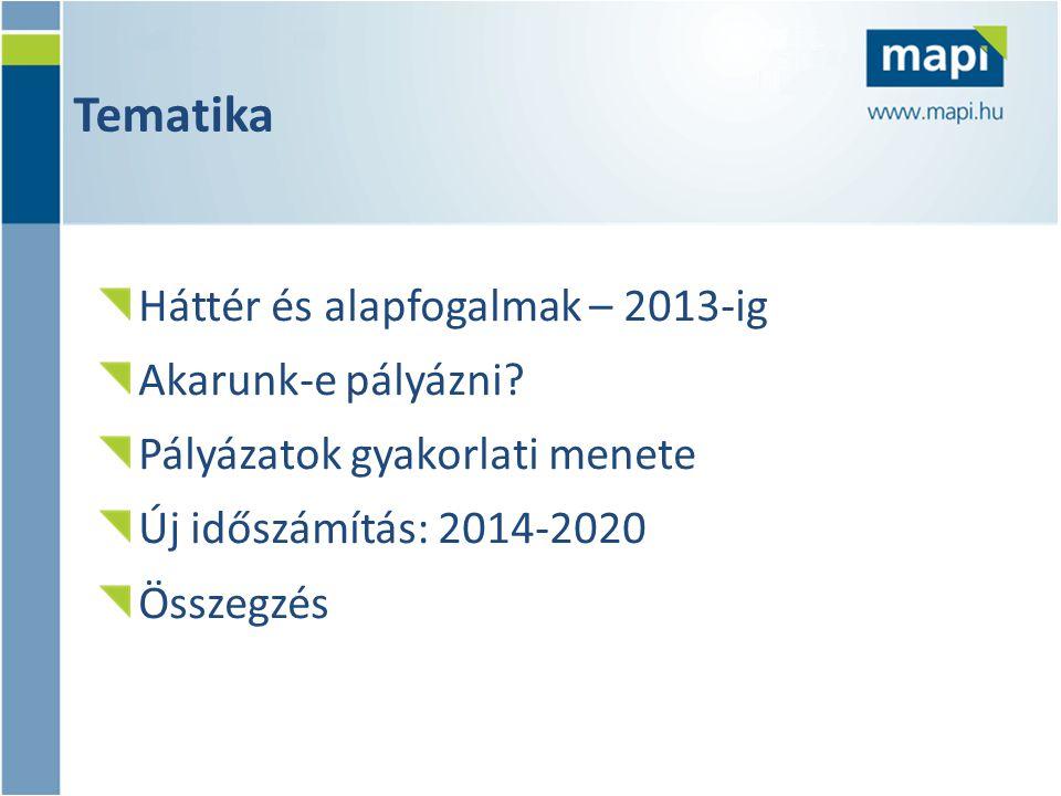 Tematika Háttér és alapfogalmak – 2013-ig Akarunk-e pályázni