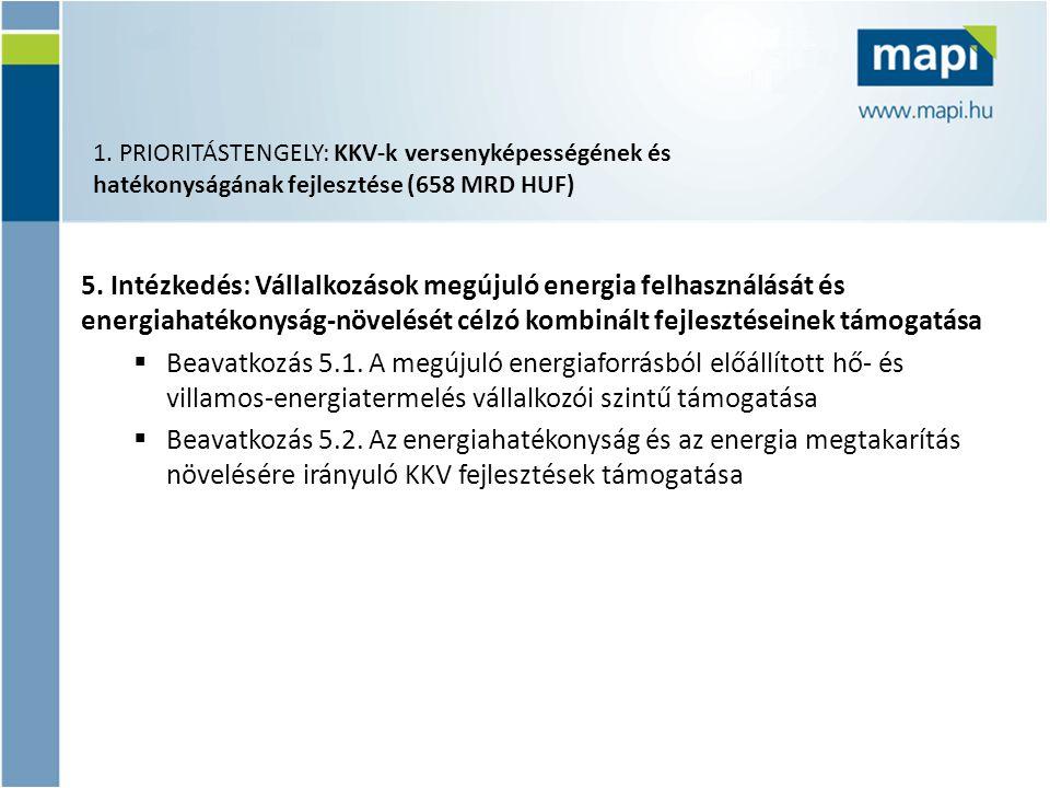 1. PRIORITÁSTENGELY: KKV-k versenyképességének és hatékonyságának fejlesztése (658 MRD HUF)