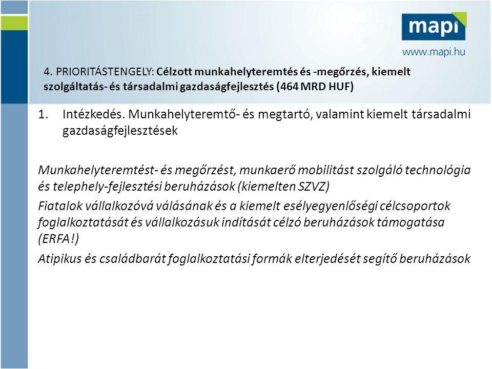 4. PRIORITÁSTENGELY: Célzott munkahelyteremtés és -megőrzés, kiemelt szolgáltatás- és társadalmi gazdaságfejlesztés (464 MRD HUF)