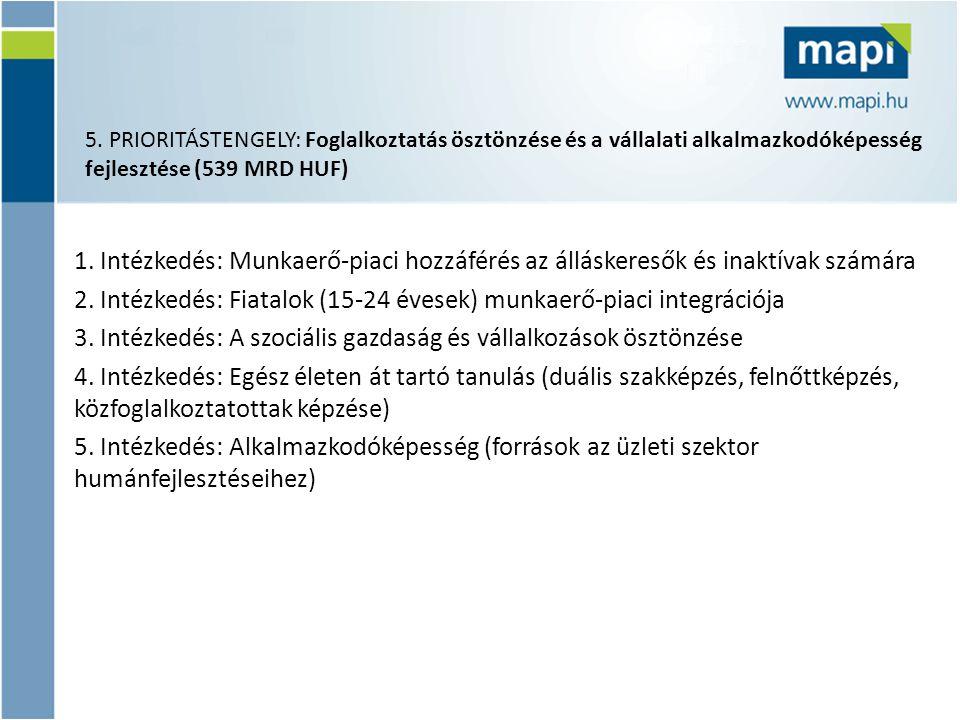 5. PRIORITÁSTENGELY: Foglalkoztatás ösztönzése és a vállalati alkalmazkodóképesség fejlesztése (539 MRD HUF)