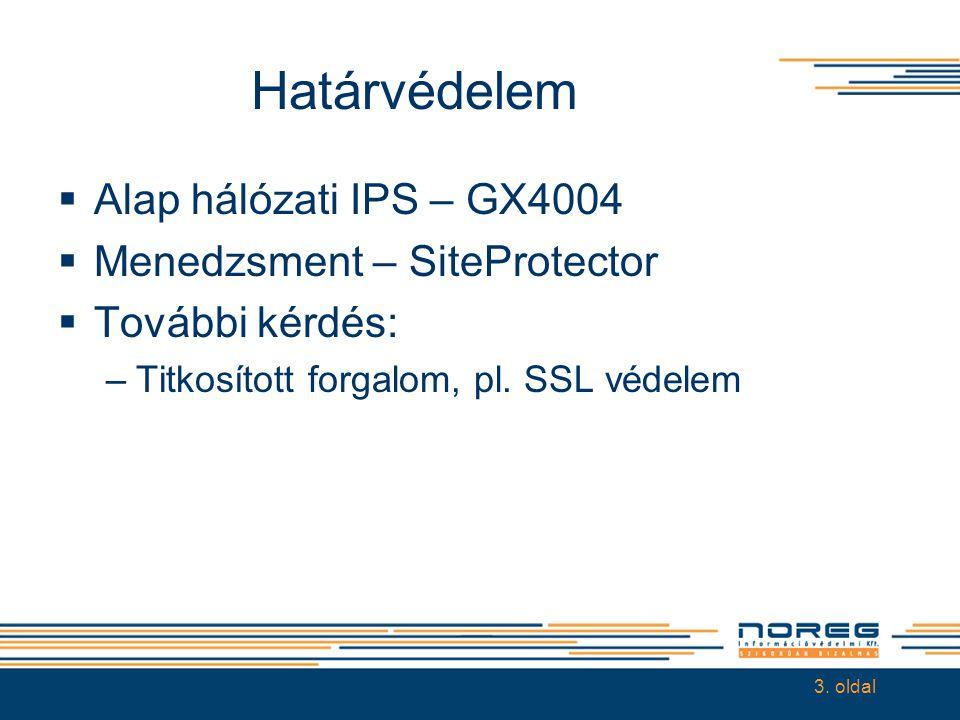 Határvédelem Alap hálózati IPS – GX4004 Menedzsment – SiteProtector