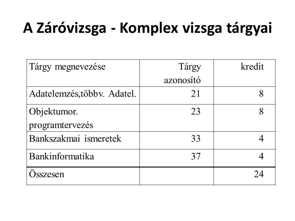 A Záróvizsga - Komplex vizsga tárgyai