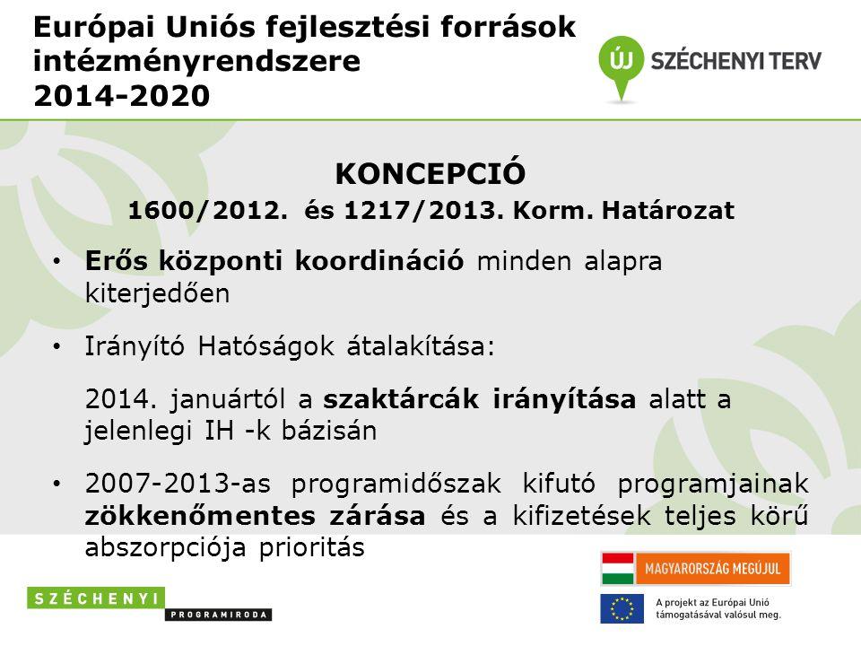 Európai Uniós fejlesztési források intézményrendszere 2014-2020