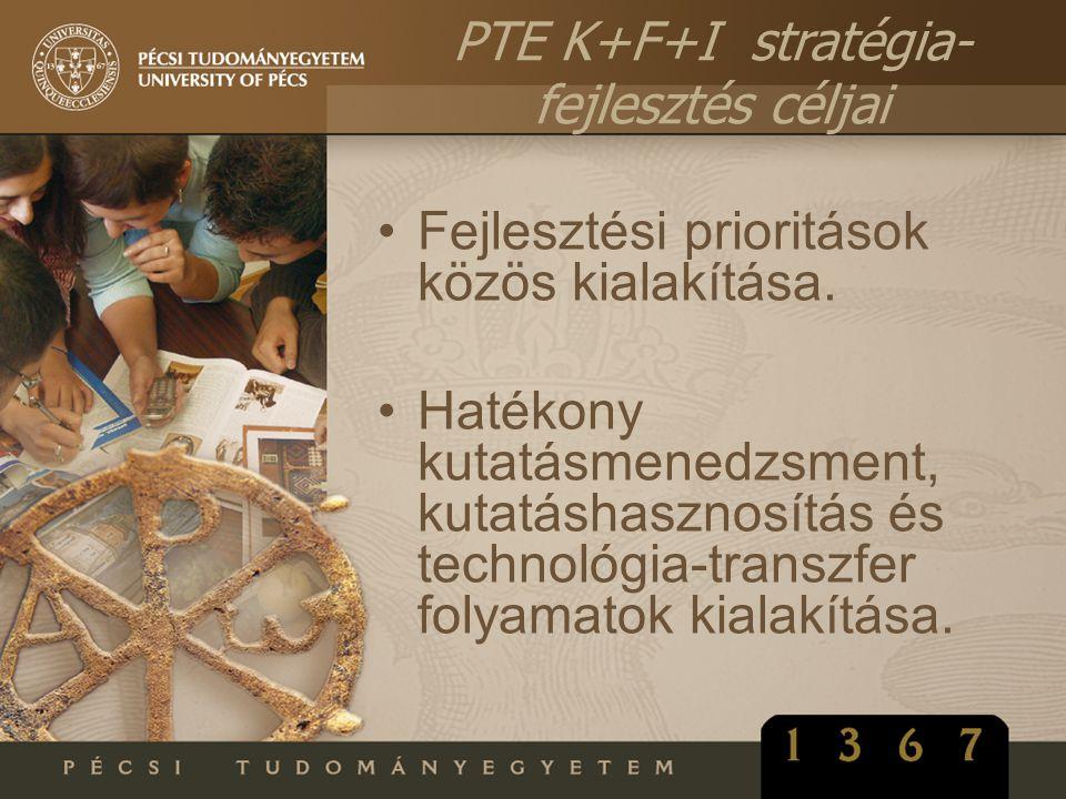 PTE K+F+I stratégia-fejlesztés céljai