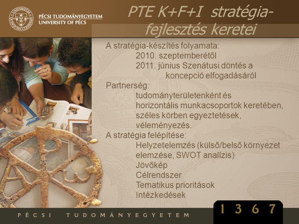 PTE K+F+I stratégia-fejlesztés keretei