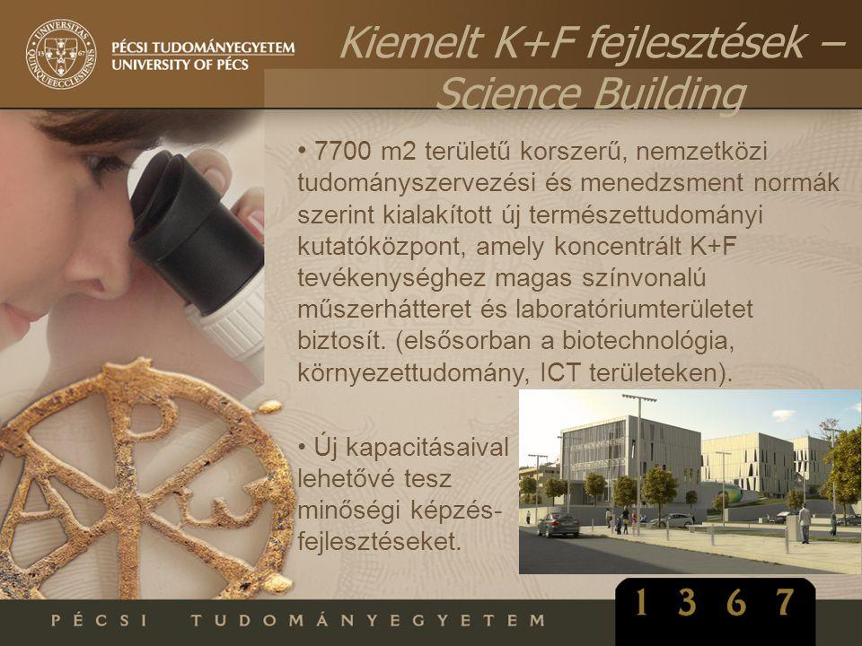 Kiemelt K+F fejlesztések – Science Building
