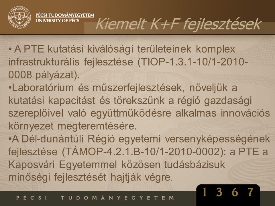 Kiemelt K+F fejlesztések