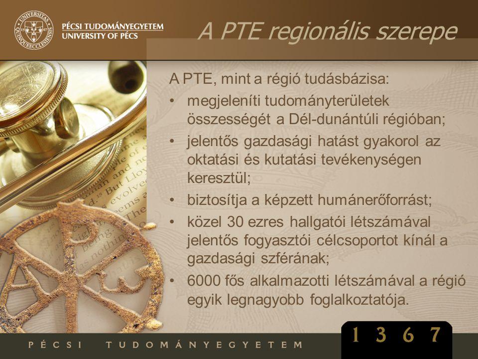 A PTE regionális szerepe