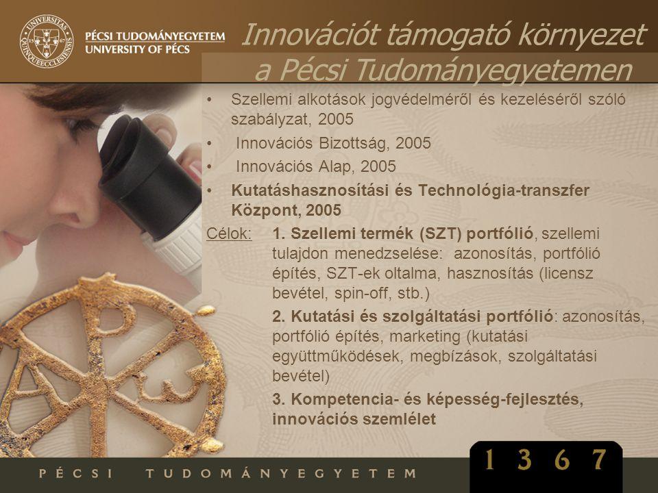 Innovációt támogató környezet a Pécsi Tudományegyetemen