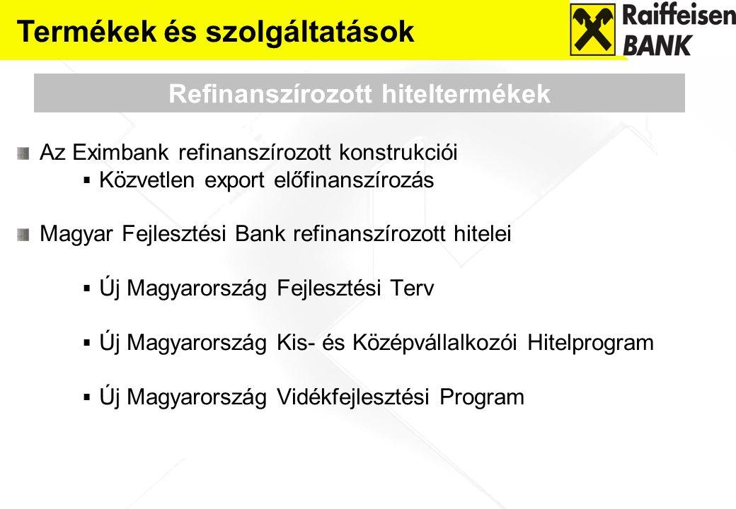 Refinanszírozott hiteltermékek