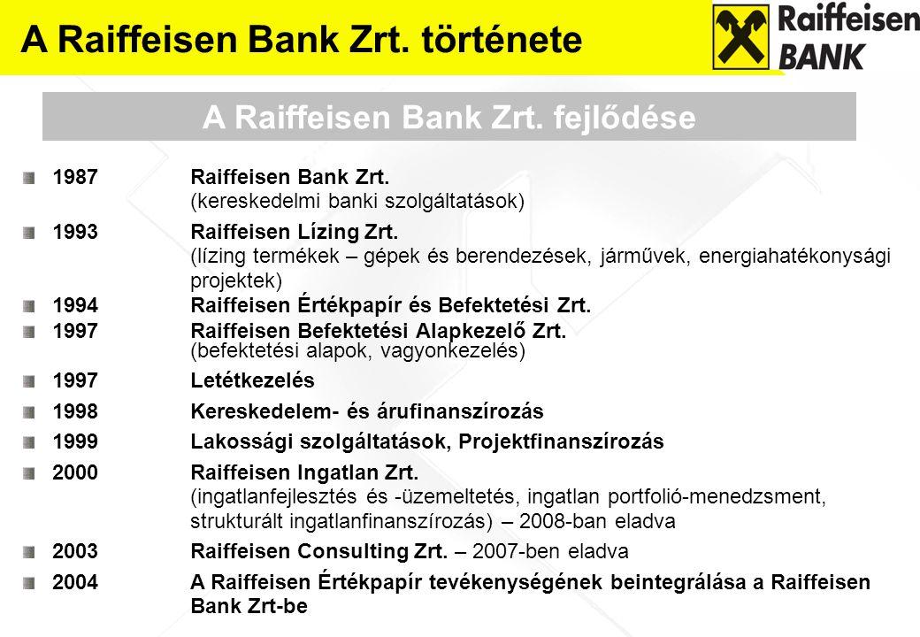 A Raiffeisen Bank Zrt. fejlődése