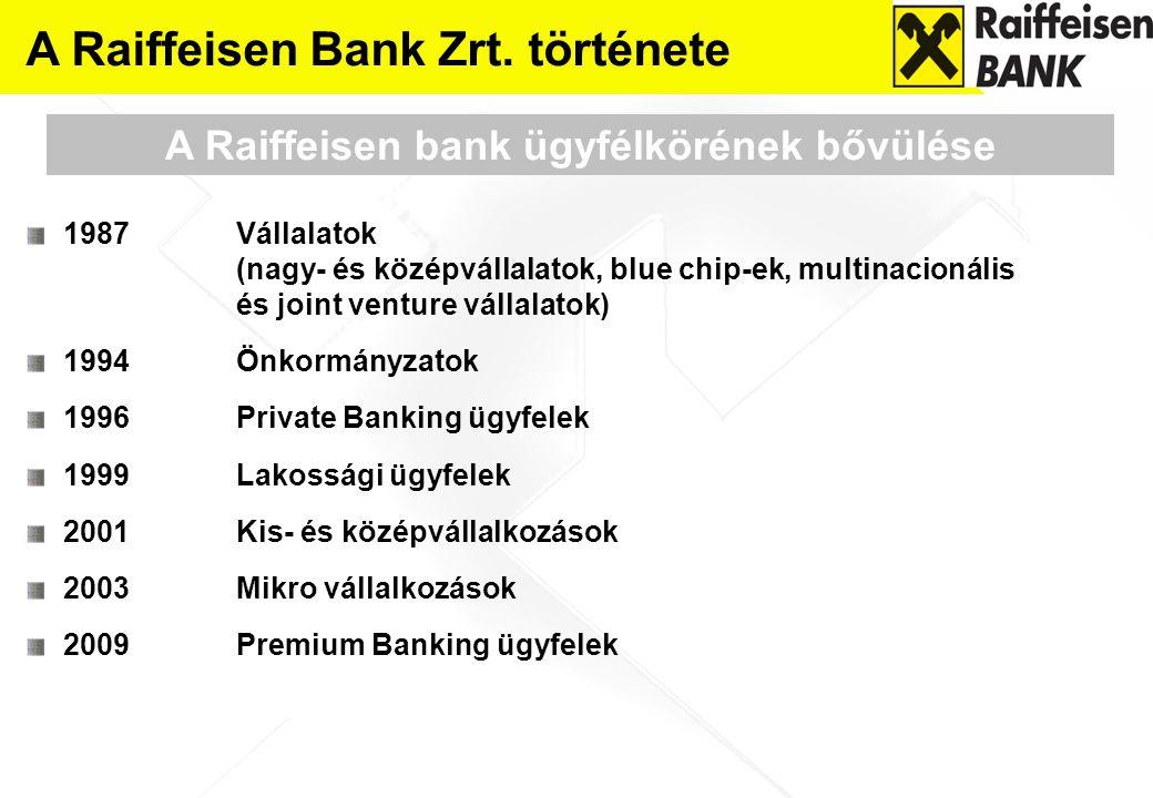 A Raiffeisen bank ügyfélkörének bővülése