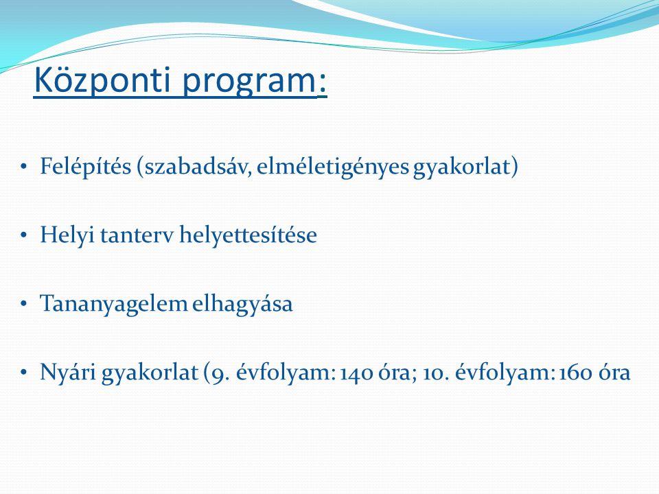 Központi program: Felépítés (szabadsáv, elméletigényes gyakorlat)