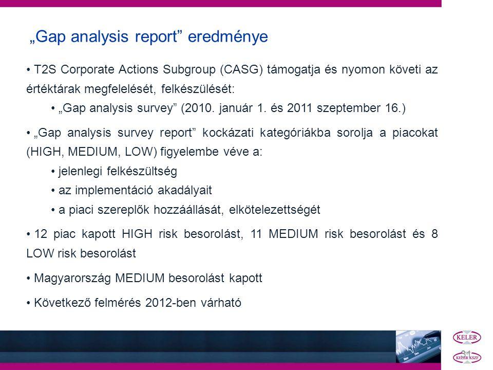"""""""Gap analysis report eredménye"""