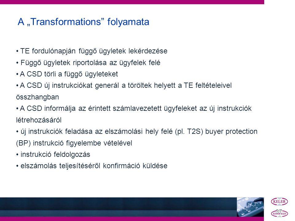"""A """"Transformations folyamata"""