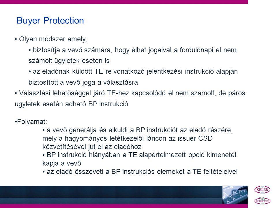 Buyer Protection Olyan módszer amely,