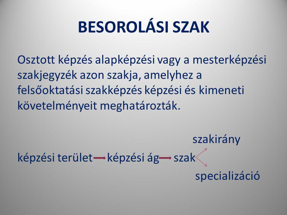BESOROLÁSI SZAK