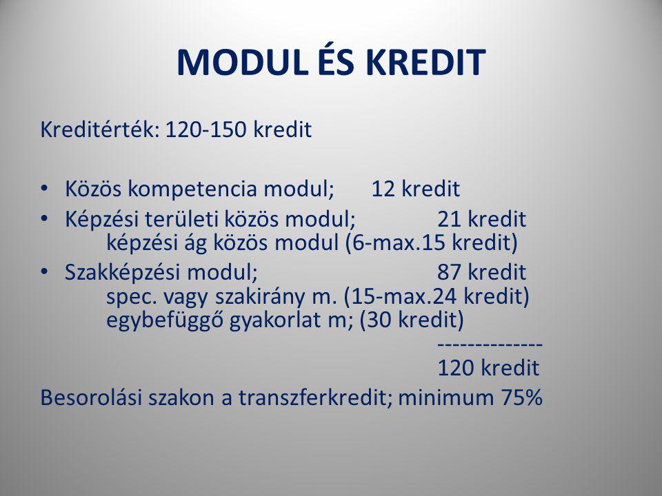 MODUL ÉS KREDIT Kreditérték: 120-150 kredit