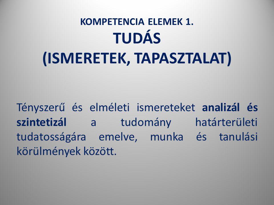 KOMPETENCIA ELEMEK 1. TUDÁS (ISMERETEK, TAPASZTALAT)