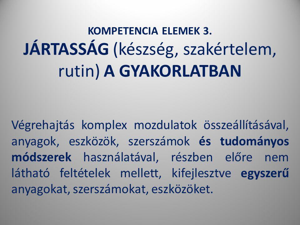 KOMPETENCIA ELEMEK 3. JÁRTASSÁG (készség, szakértelem, rutin) A GYAKORLATBAN