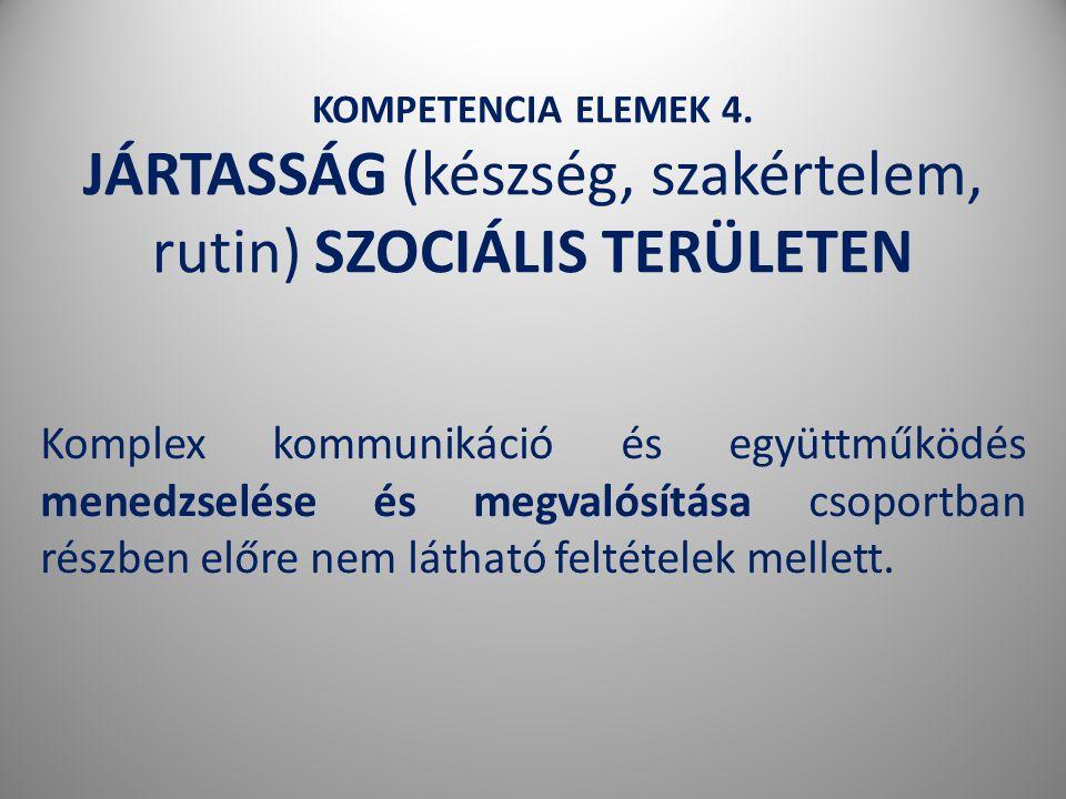 KOMPETENCIA ELEMEK 4. JÁRTASSÁG (készség, szakértelem, rutin) SZOCIÁLIS TERÜLETEN