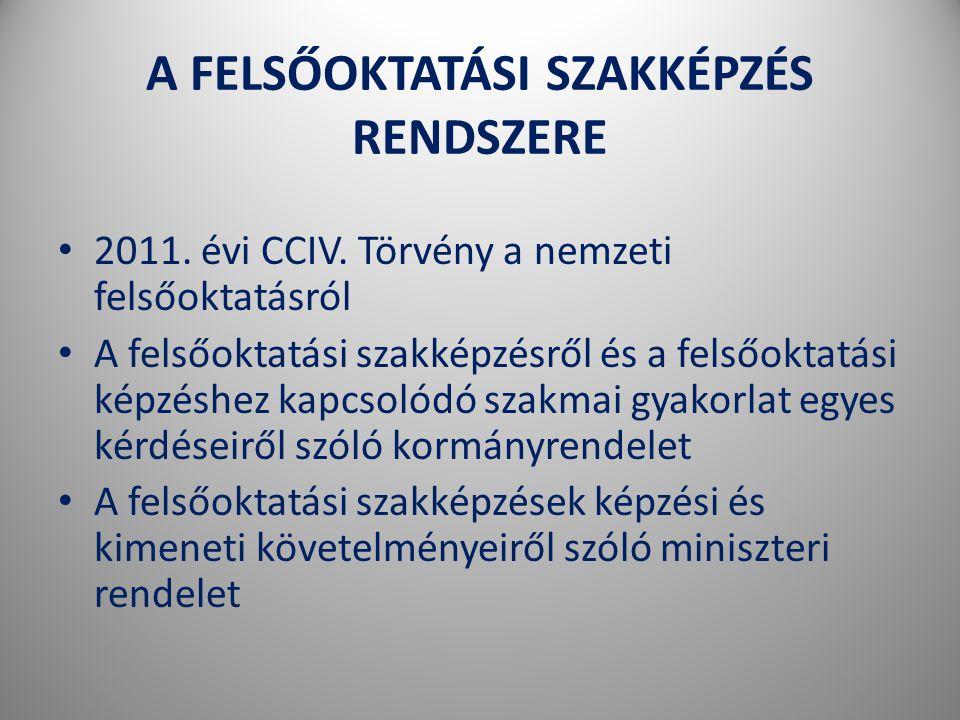 A FELSŐOKTATÁSI SZAKKÉPZÉS RENDSZERE