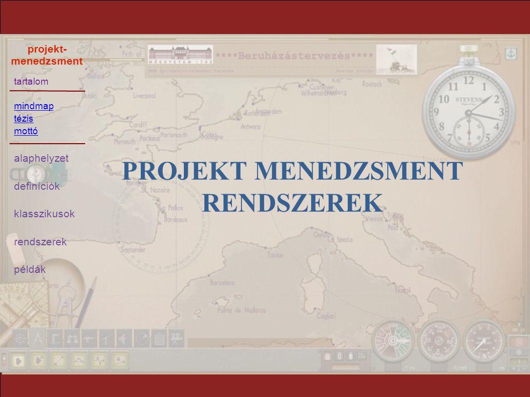 Projekt menedzsment rendszerek