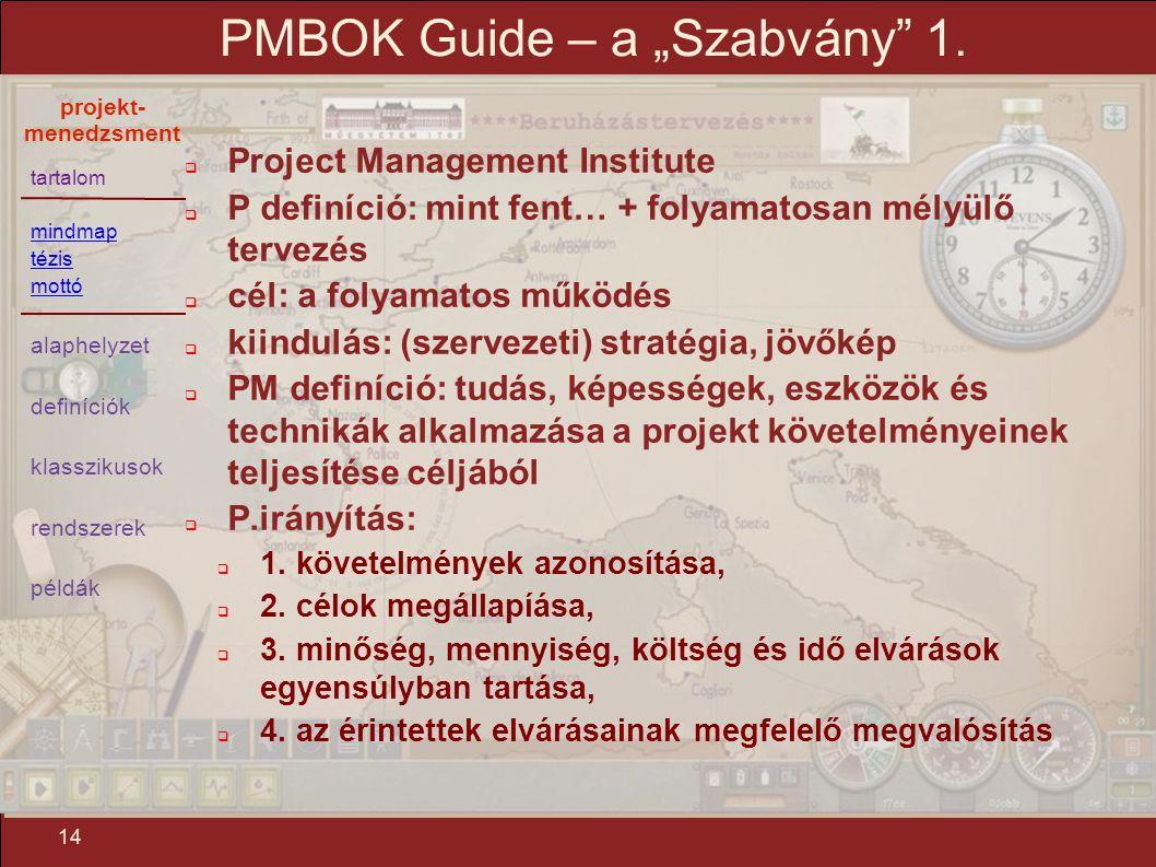 """PMBOK Guide – a """"Szabvány 1."""