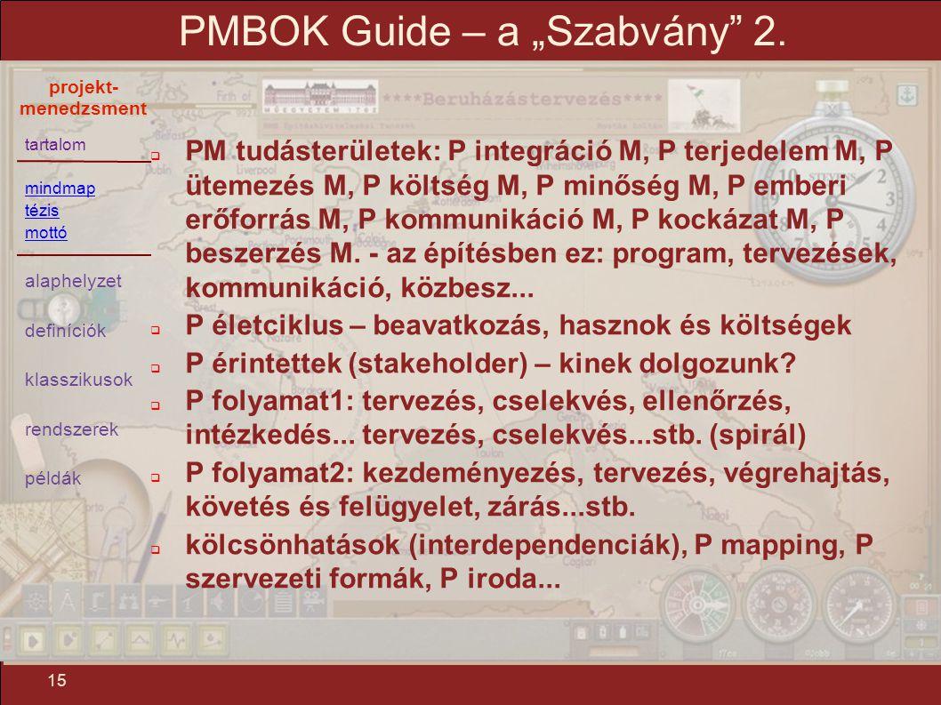 """PMBOK Guide – a """"Szabvány 2."""