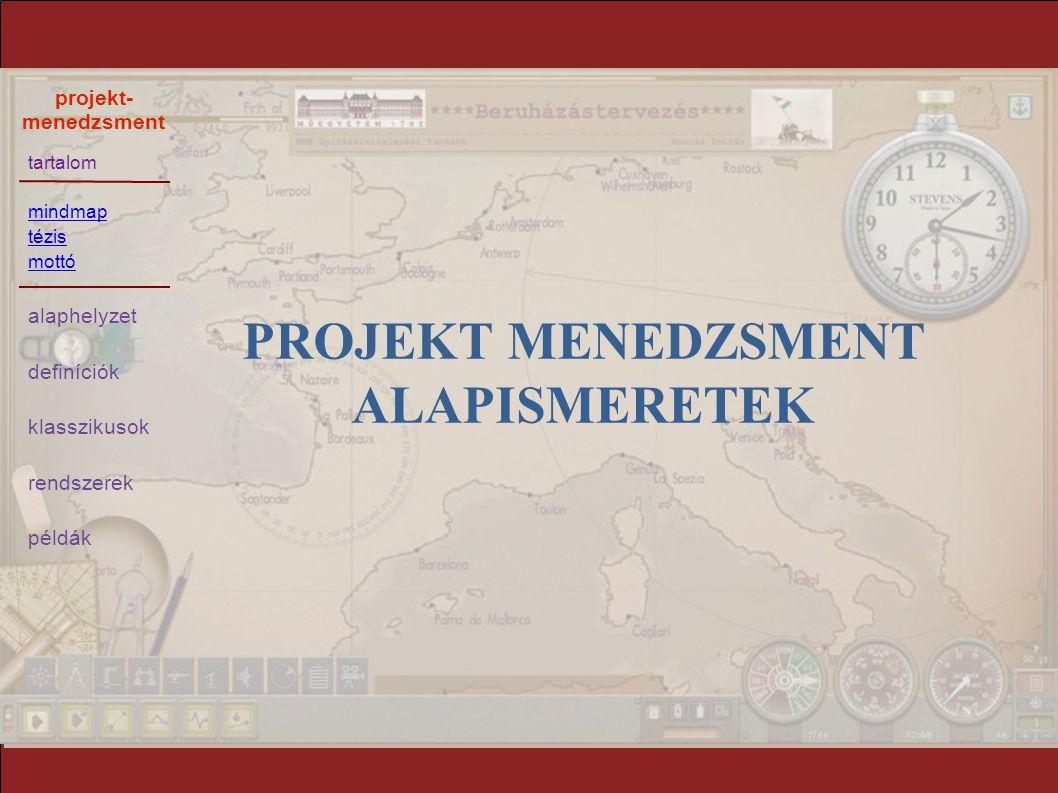 Projekt menedzsment ALAPISMERETEK
