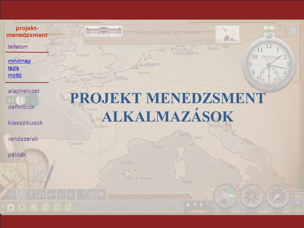 Projekt menedzsment alkalmazások