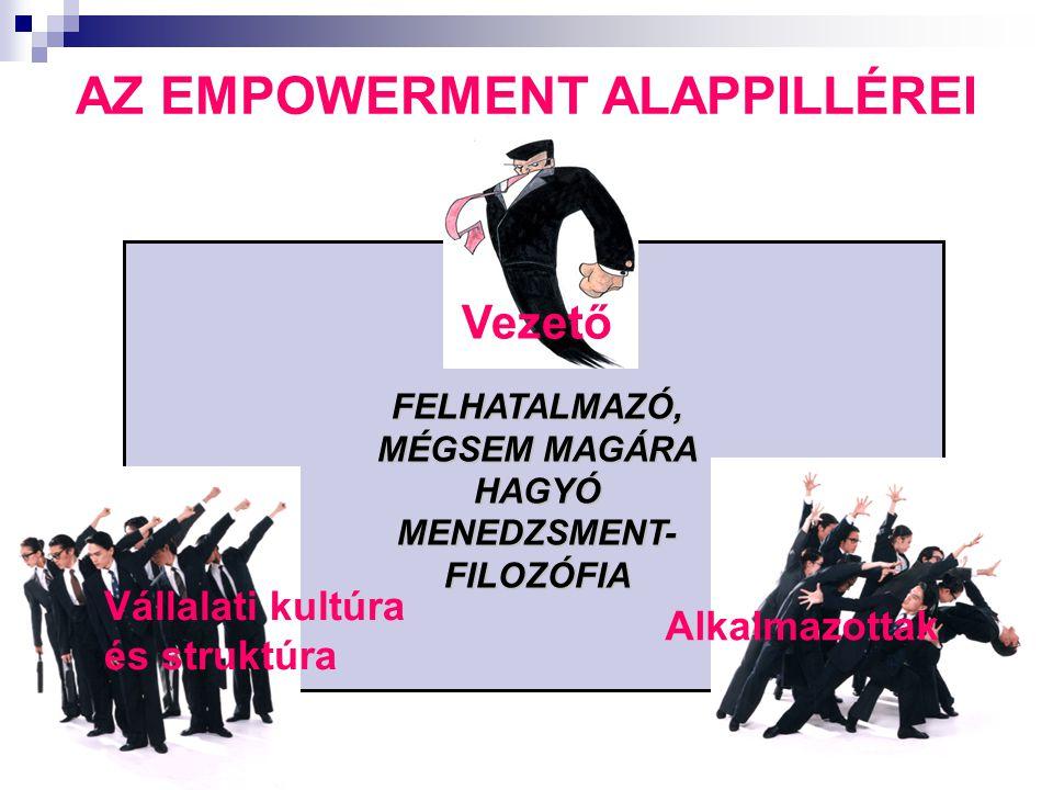 AZ EMPOWERMENT ALAPPILLÉREI