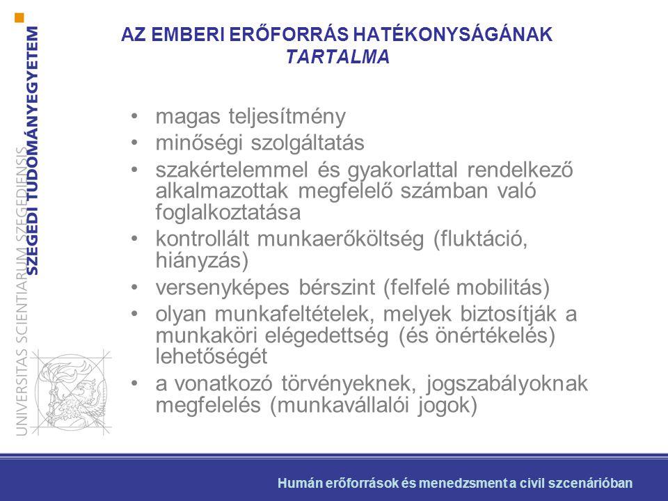 AZ EMBERI ERŐFORRÁS HATÉKONYSÁGÁNAK TARTALMA