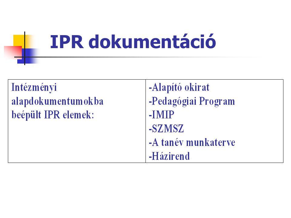 IPR dokumentáció