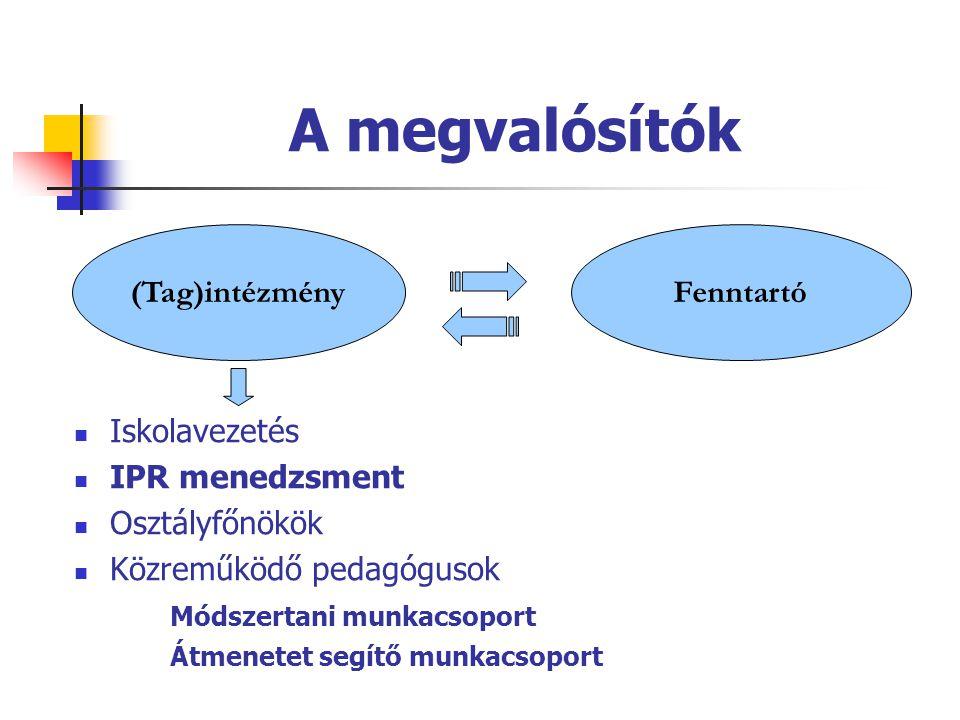 A megvalósítók (Tag)intézmény Fenntartó Iskolavezetés IPR menedzsment