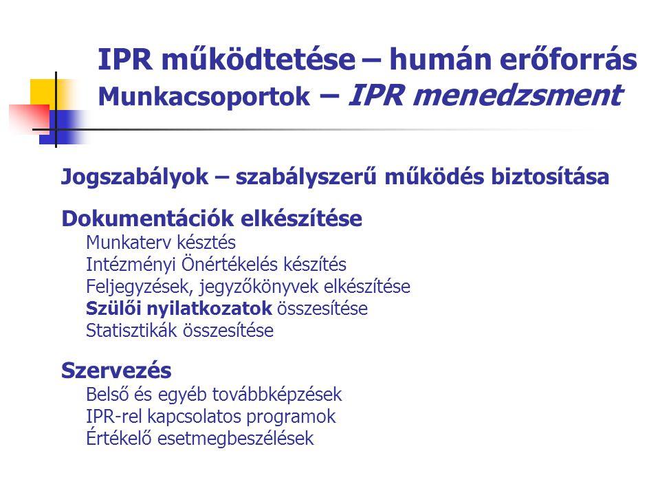 IPR működtetése – humán erőforrás Munkacsoportok – IPR menedzsment